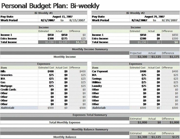 The 25+ best Weekly budget template ideas on Pinterest | Weekly ...