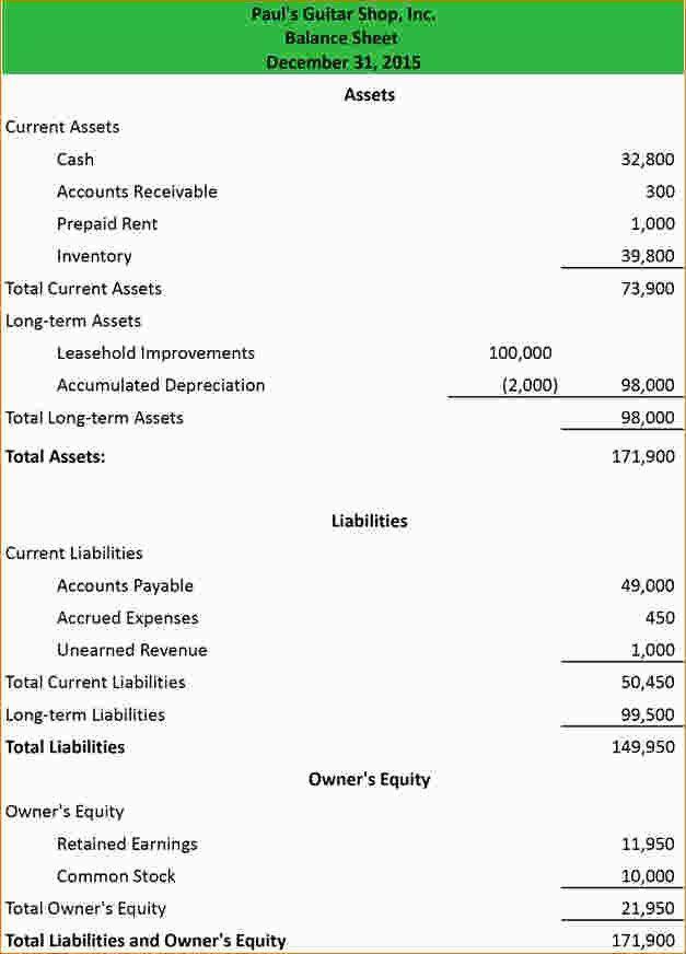 5+ balance sheet format | Ganttchart Template