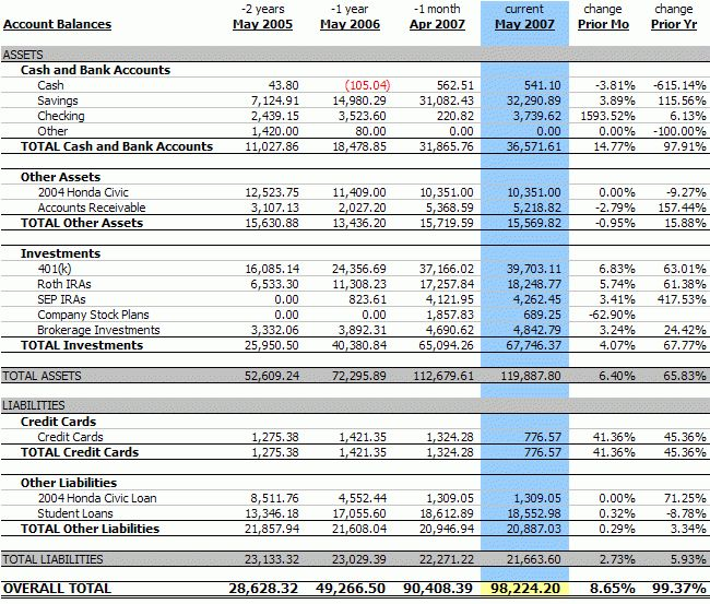 blank personal balance sheet template