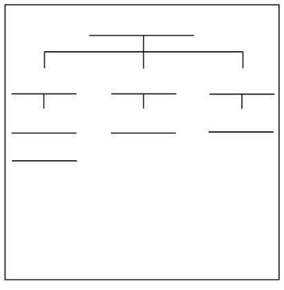 Tree Map Template   Template idea