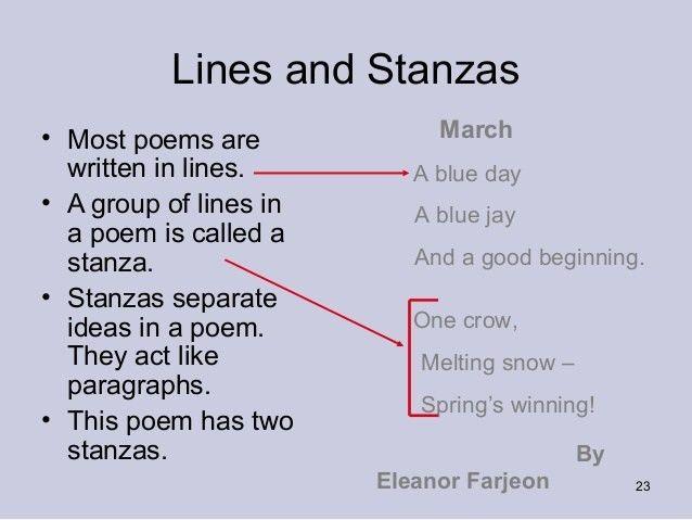Poetry,poem