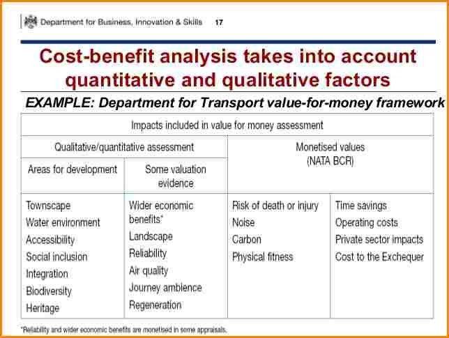 6+ cost-benefit analysis example   wedding spreadsheet