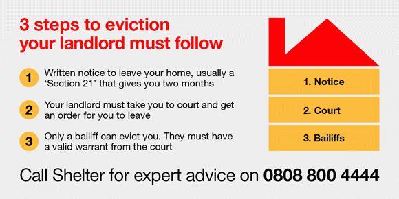 Eviction of assured shorthold tenants - Shelter England