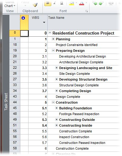 4. Breaking Work into Task-Sized Chunks - Microsoft Project 2010 ...
