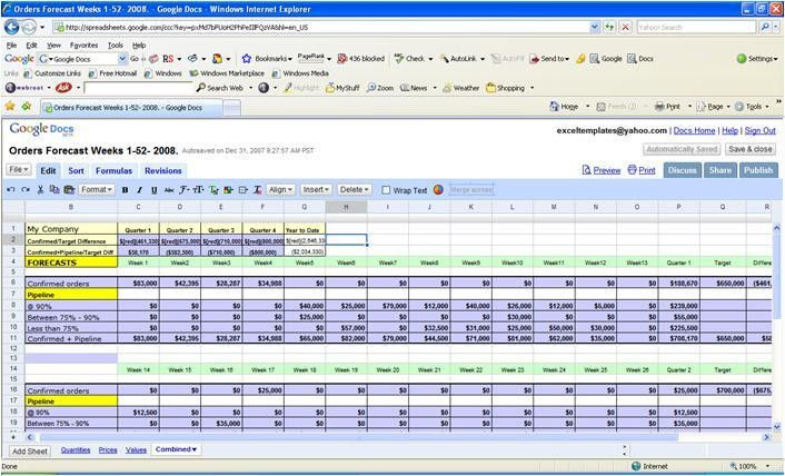 Financial Planning With Execl templates | Excel Templates