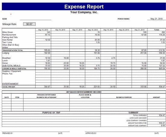 Annual Expense Report Template Examples for Your Inspirations ...