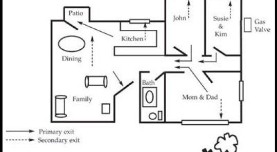 Home Evacuation Plan Template. fire escape plan template for home ...