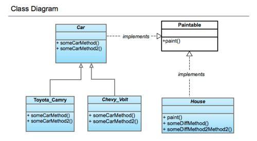 Codewalk: Java
