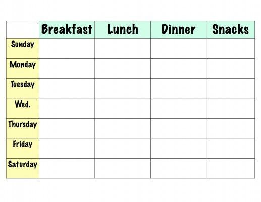 Diet Plan Template. Perfectly Produce - Free 7-Day Meal Planning ...