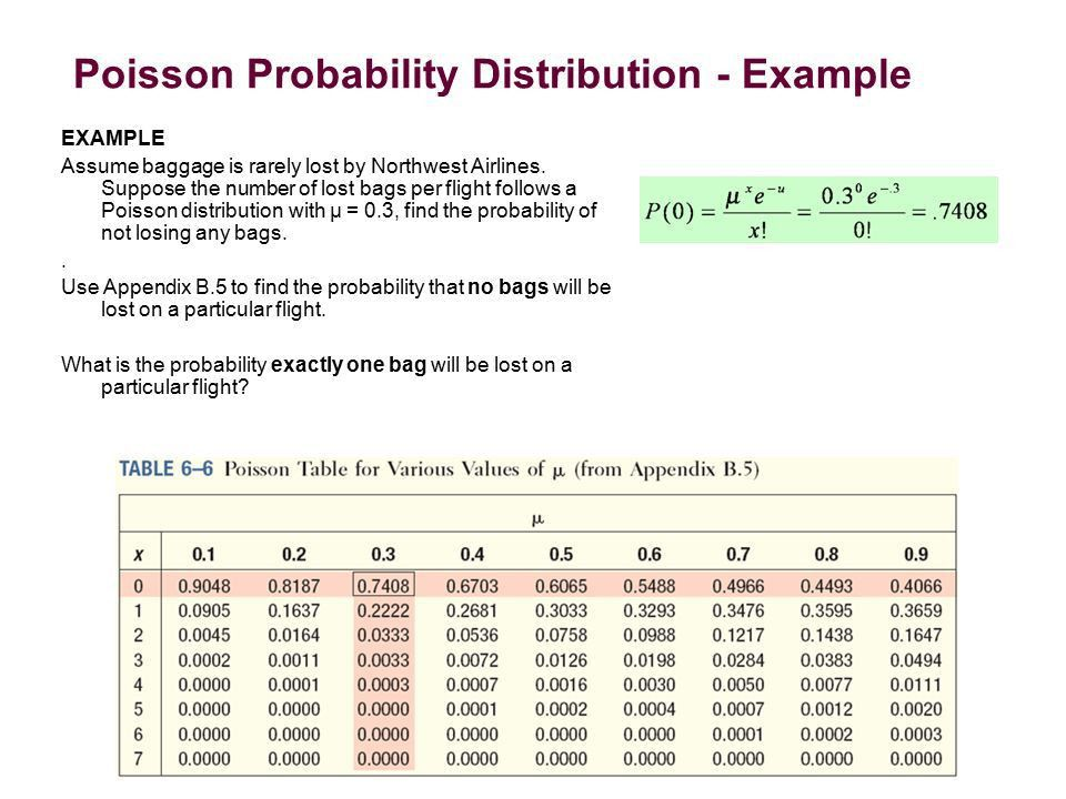 Discrete Probability Distributions. What is a Probability ...