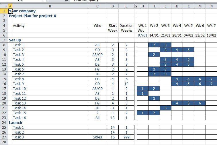 Excel Project Plan Template | eknom-jo