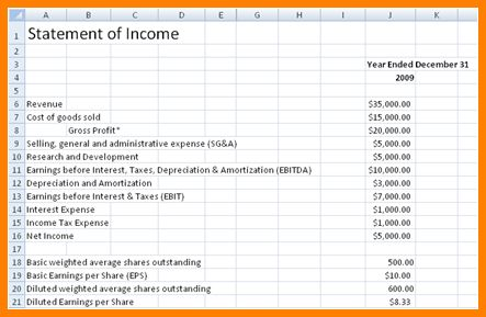 Sample Income Statement Template  Eloquens