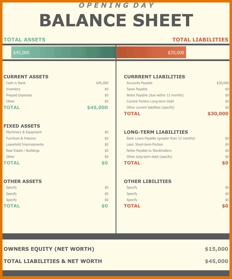 6+ free balance sheet template | Itinerary Template Sample
