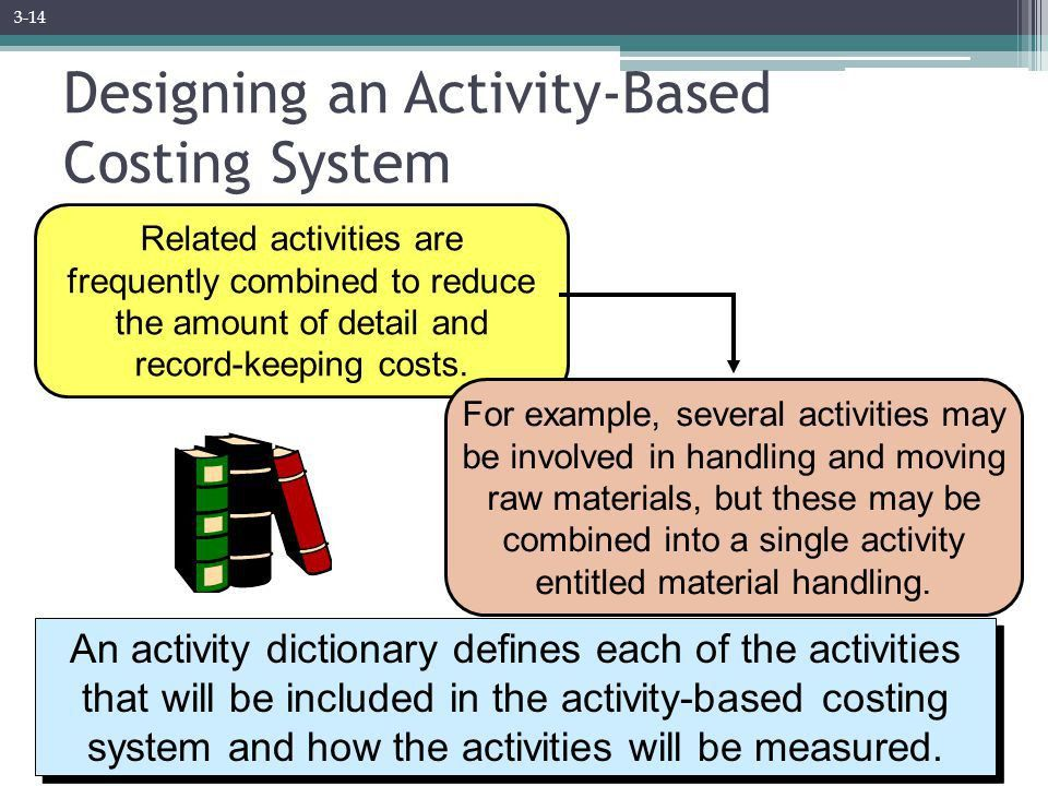 System Design: Activity Based Costing - ppt download