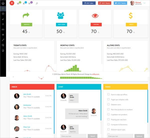 25+ Admin CMS Themes & Templates | Free & Premium Templates