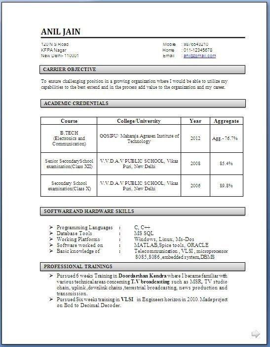 Fresher Resume Samples For Engineering Students - Best Resume ...