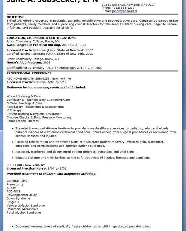 Dazzling Design Inspiration Lpn Resume Sample 4 LPN Objective - CV ...