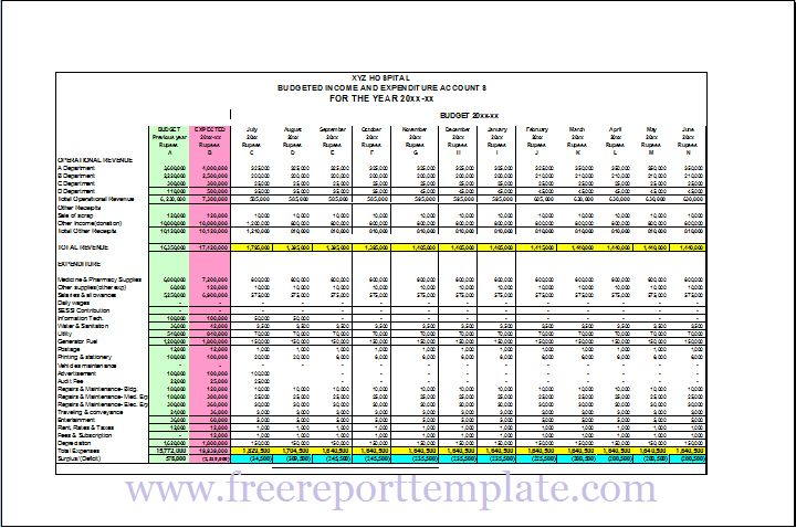 Budgeted Report Templates – Free Report Templates