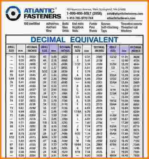 Sample Tap Drill Chart. Uploaded By, Naifa Fadheela Drill And Tap ...