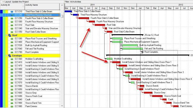 Sample project schedule template for home construction - Home and ...