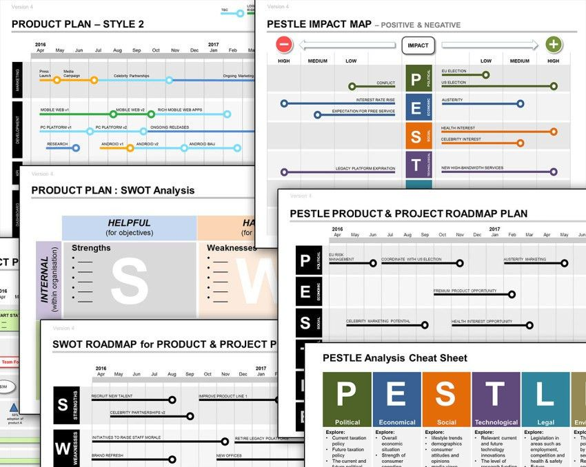 Product Plan Template: Roadmaps, SWOT & PESTLE (PPT)