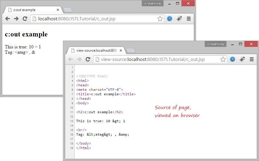Java JSP Standard Tag Library (JSTL) Tutorial