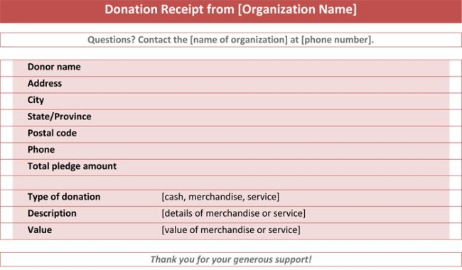 Donation Receipt Template - 3 Best Donation Receipt Formats