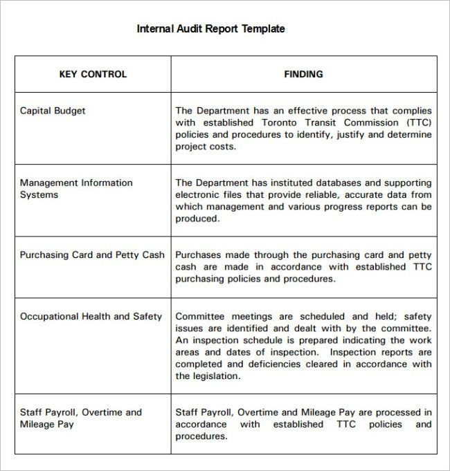 Nice Tale Format Internal Audit Report Template Sample with Two ...