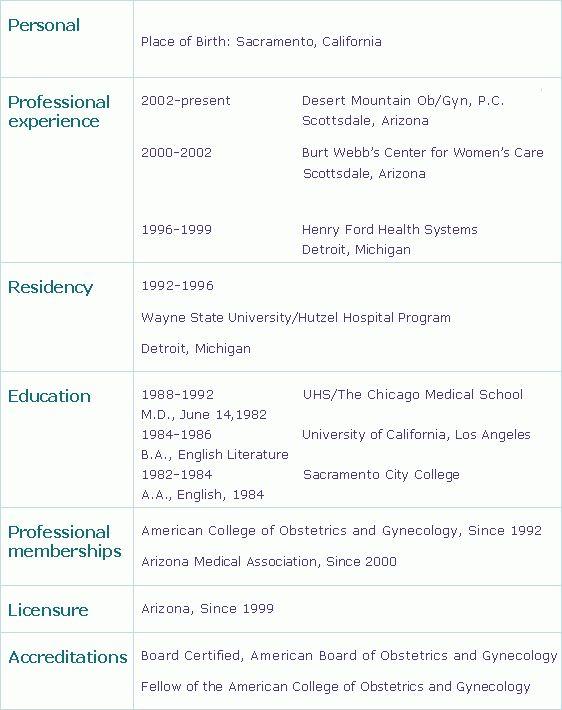 ob gyn resume professional ob gyn nurse templates to showcase