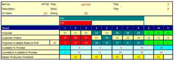 Master Schedule Grid (Format)   Apics Forum