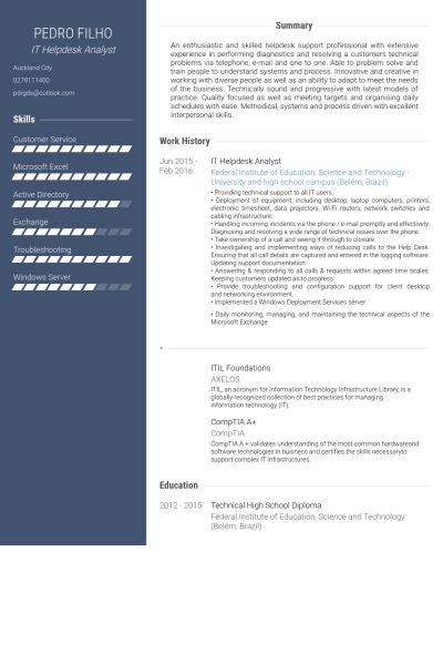Helpdesk Resume samples - VisualCV resume samples database