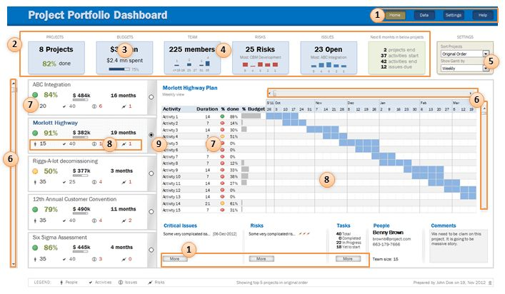 Download Project Portfolio Dashboard Excel Template & Manage ...
