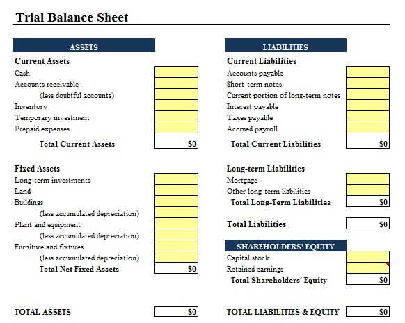 Trial Balance Sheet Template | Accounting Templates