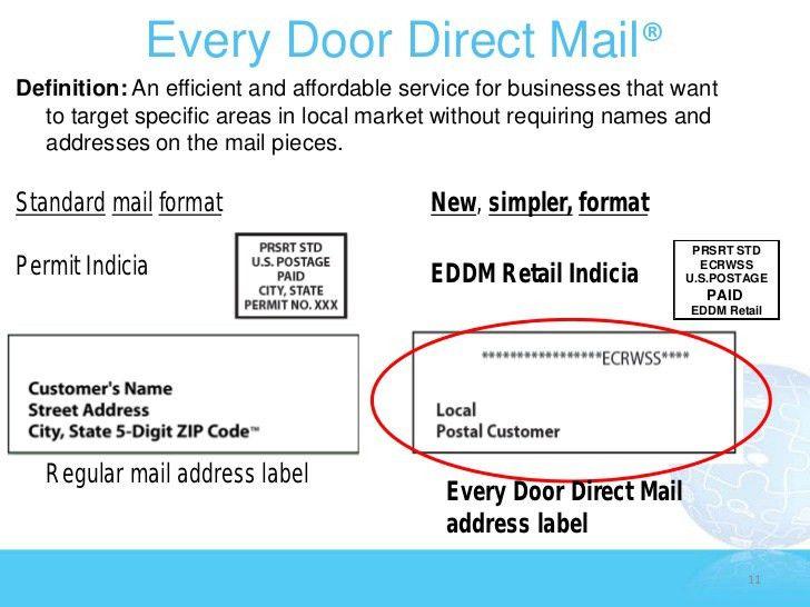 "Door Direct Mail & ... 20.""""sc"":1""st"":""SlideShare"