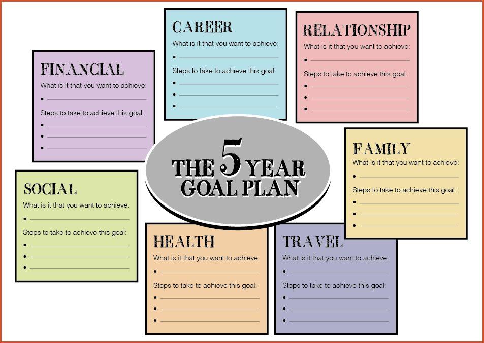 LIFE PLAN TEMPLATE.the 5 Year Goal Plan.png - proposal bid template