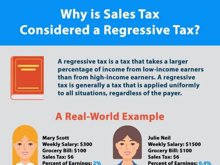 Sales Tax is a Regressive Tax