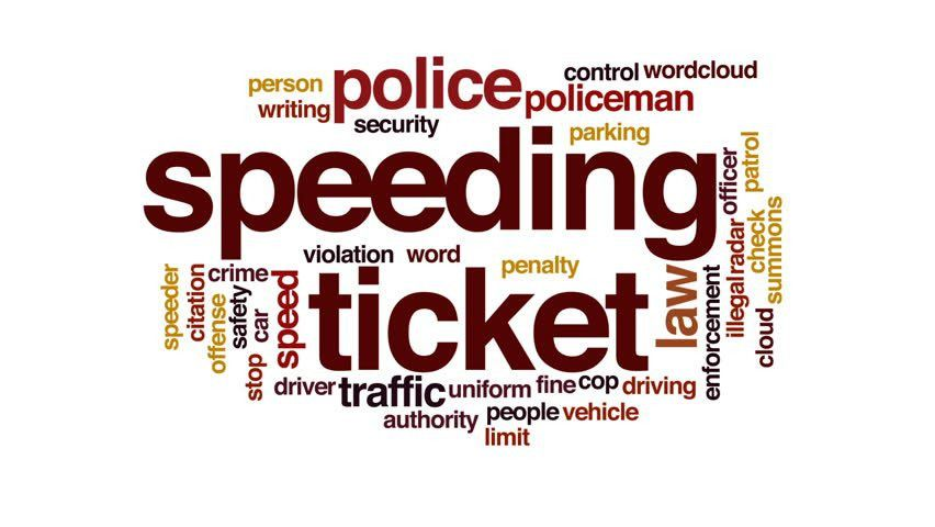 Speeding Ticket Animated Word Cloud, Text Design Animation. Stock ...