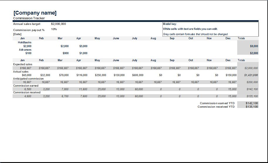 MS Excel Sales Commission Tracker | Word & Excel Templates