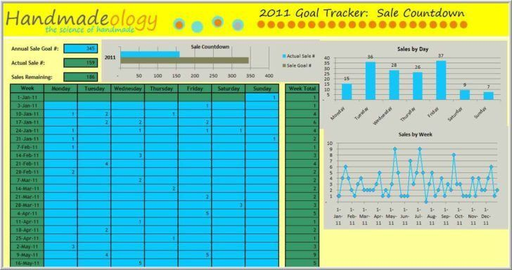 Cold Call Sales Tracking Sheet | HAISUME