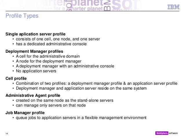 IBM WebSphere Application Server (Clustering) Concept