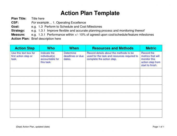 The 25+ best Business plan sample pdf ideas on Pinterest | Wedding ...