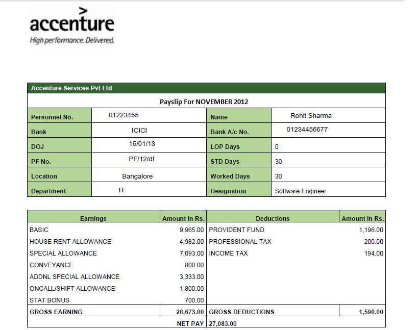 Salary and Payslip of Accenture