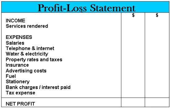Profit And Loss Statement. Profit And Loss Statement Template P L ...