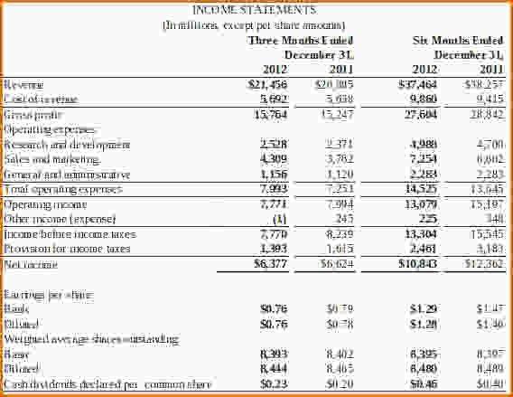 Microsoft Income Statement [Template.billybullock.us ]