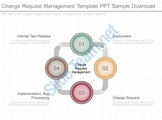 change presentation template change management model powerpoint ...