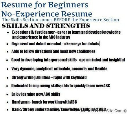 The No-Experience Resume Style: How to Create a Solid Resume with ...