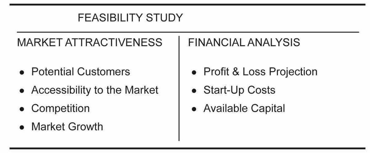 Annual Report Analysis Sample 84 [Template.billybullock.us ]