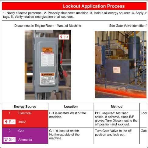 Workplace Safety and Compliance -LINK360® Lockout- Brady Safety