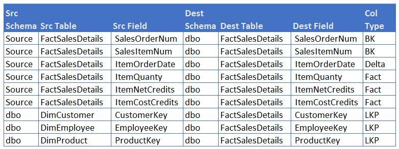 Biml Metadata Options and Considerations | Made2Mentor