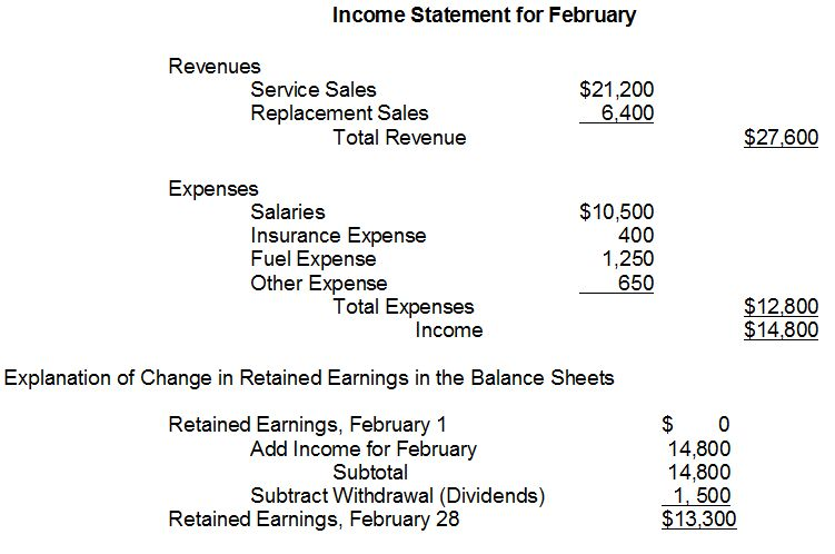 The Income Statement - Field Service Management Software with ...